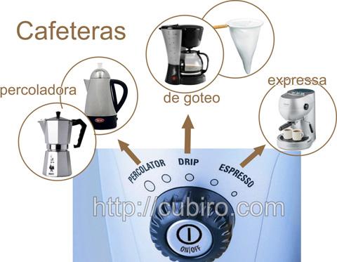 tipos de cafetera y nivel de molido del café