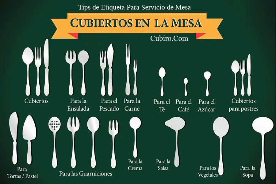 Los tipos de cubiertos en la mesa chef cubiro for Utensilios de cocina y sus funciones pdf
