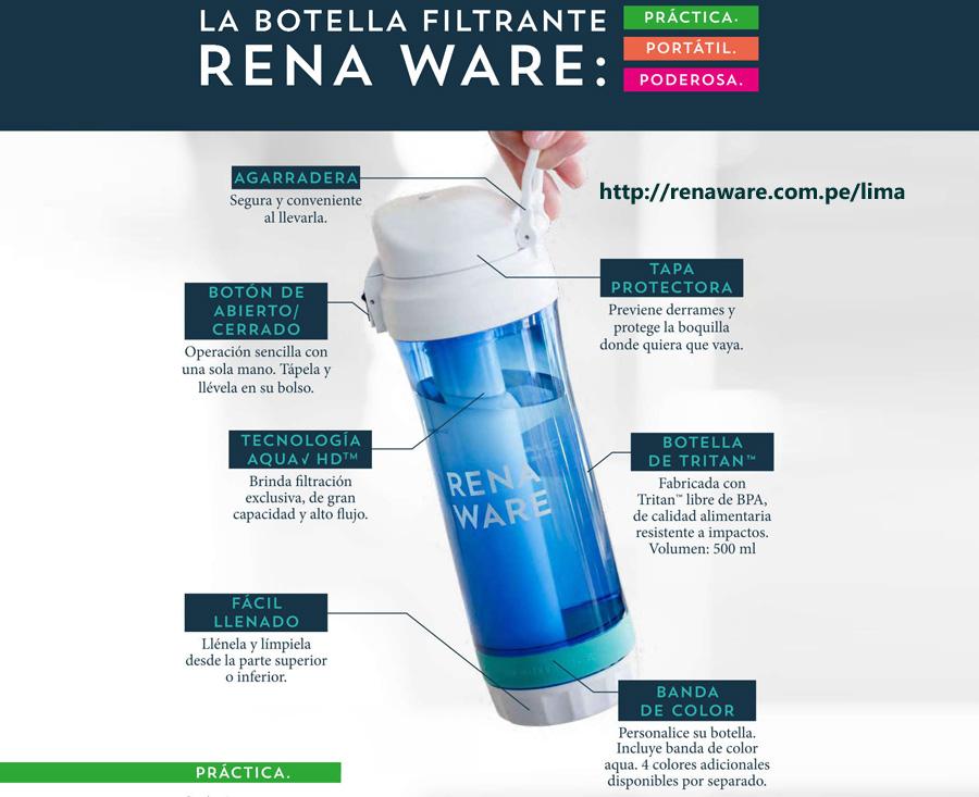 Aqua Nano Nueva botella filtrante 2019