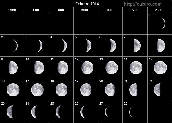 Fases de la luna para febrero 2014